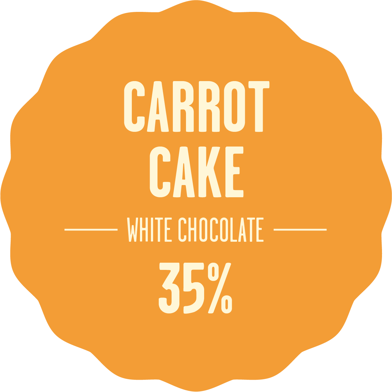 White chocolate carrot cake 300px